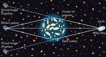 dark-matter-gravitational-lens-dinker-charak-ddiinnxx