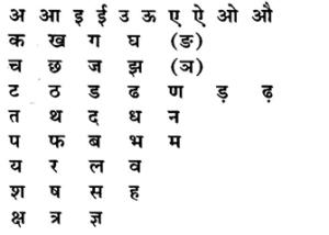 On Hindi