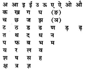 hindi Archives | Dinker Charak