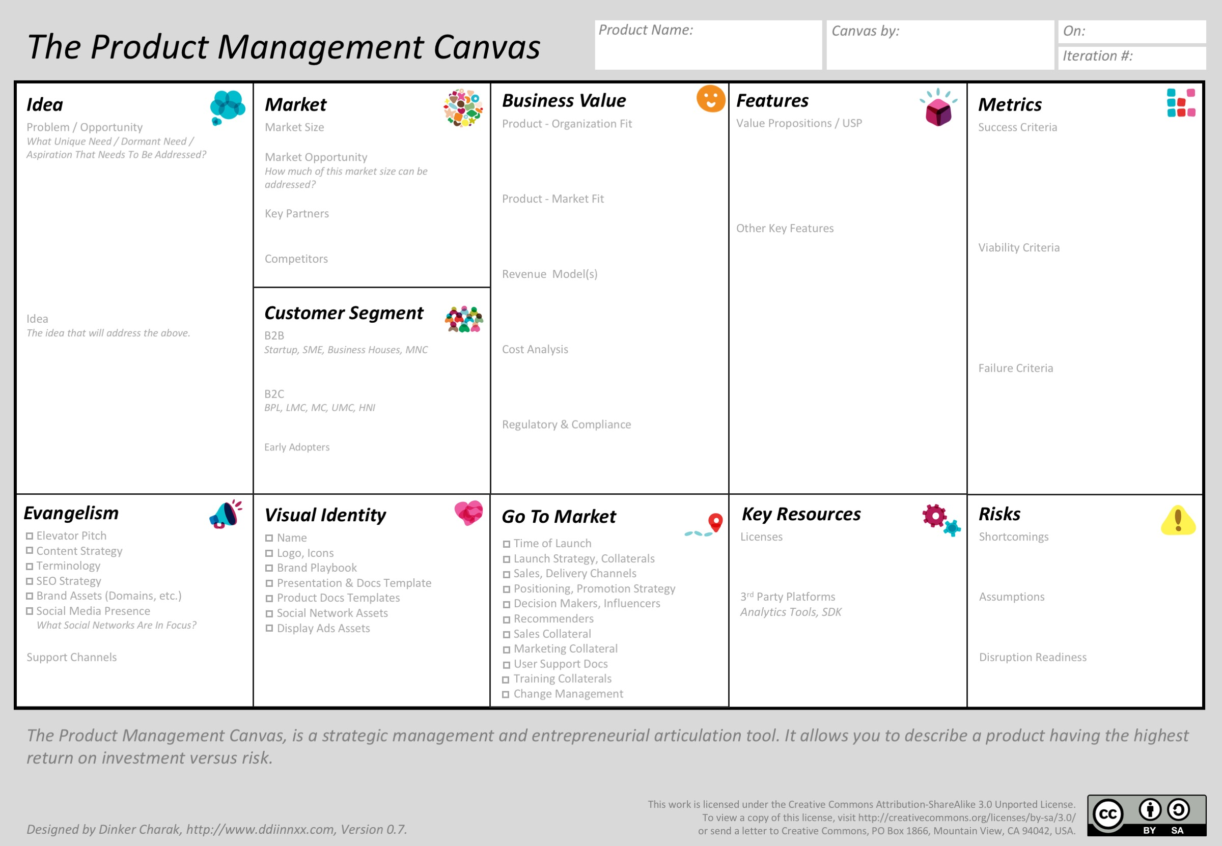 05-product-management-canvas-A4