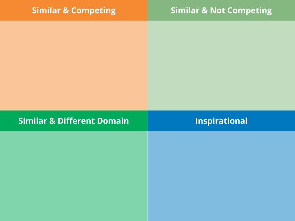 Competition Analysis Spectrum