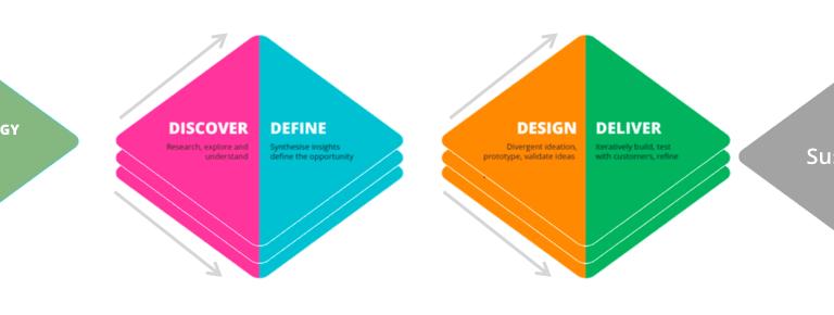 Product Development Primer CxOs Cover