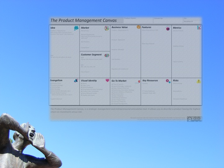 Using Product Management Canvas Product