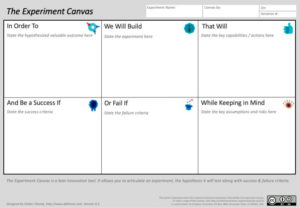 Read more about the article Experiment Canvas: Tool for Articulating & Shaping Product Experiments