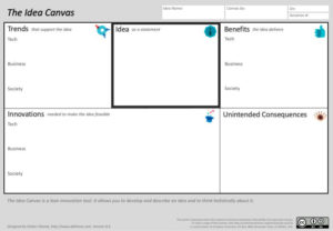 Idea Canvas aka Idea Board: Tool for Articulating and Shaping Ideas