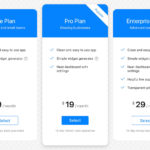 Use Pricing Table to Define & Describe Your Product