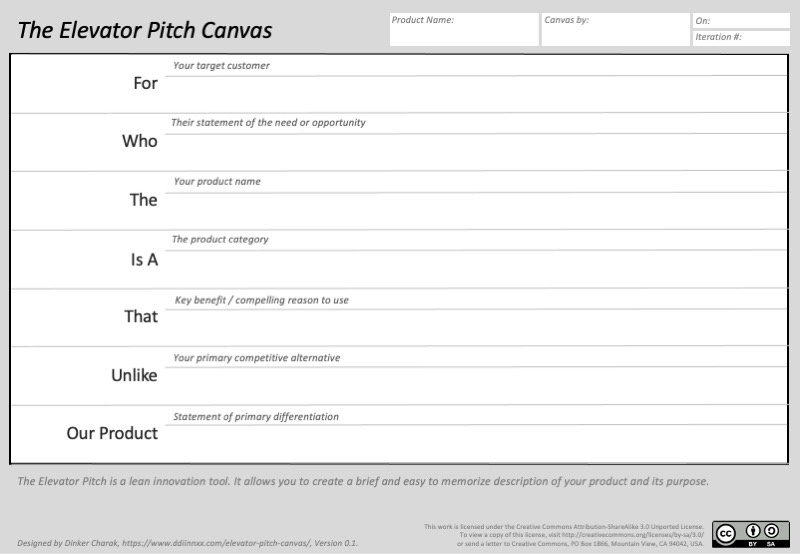 Elevator Pitch Canvas