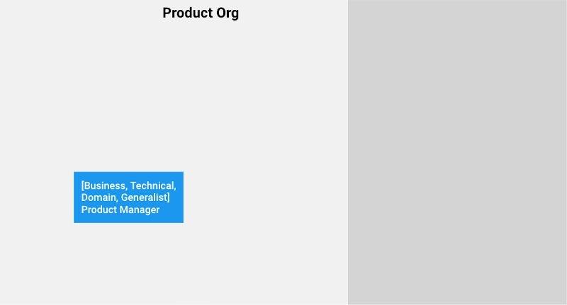 making-sense-of-various-product-roles-responsibilities